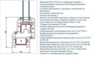 Профиль rehau blitz технические характеристики