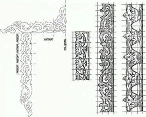Узоры на наличники окон шаблоны