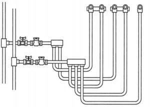 Разводка труб водоснабжения: схемы и применяемые материалы