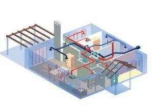Отопление + вентиляция и кондиционирование – комплекс мер для комфортного проживания