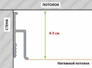 Минимальная высота установки натяжного потолка