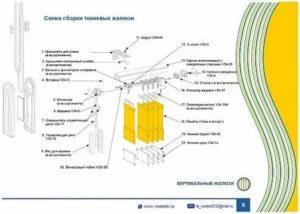 Схема сборки вертикальных жалюзи