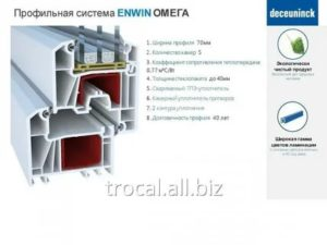 Профиль ПВХ энвин технические характеристики