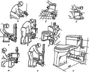 Монтаж унитаза: этапы и правила проведения работ