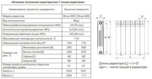 Секция алюминиевого радиатора: технические особенности секционной батареи, определение количества секций