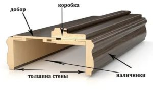 Установка дверей из экошпона своими руками
