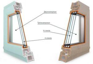 Чем отличаются однокамерные пластиковые окна от двухкамерных