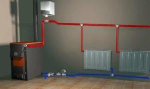Как правильно подобрать и смонтировать отопление в гараже