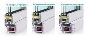 Как определить скольки камерное пластиковое окно