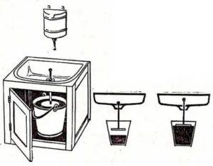 Умывальник своими руками: конструкция основных элементов