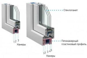 Как узнать сколько камер в пластиковом окне
