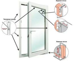 Регулировка металлопластиковых окон и дверей своими руками
