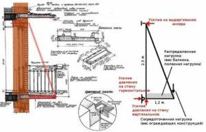 Сколько кг выдерживает балкон в хрущевке