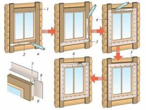 Установка наличников на пластиковые окна своими руками