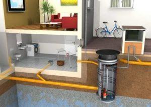 Каким бывает оборудование для канализации