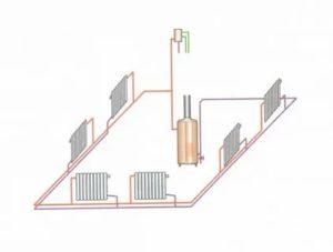 Однотрубная система отопления: как обогреть собственный дом с минимальными затратами