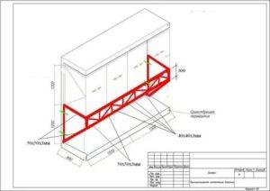 Размер балкона в хрущевке кирпичной