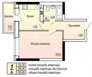 Входит ли балкон в жилую площадь квартиры