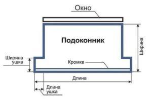 Как выбрать ширину подоконника