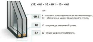 Как рассчитать формулу стеклопакета
