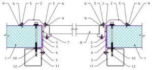 Монтаж окон в сэндвич панель узлы