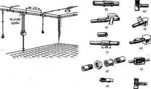 Проводка в трубах: технология монтажа для обеспечения максимальной безопасности