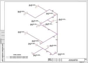 Расчет диаметра трубы для отопления – важный этап проектирования отопительной системы