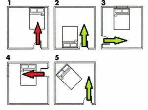 Можно ли ставить кровать головой к окну