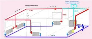 Паровое отопление: схема, используемые материалы и методика обустройства