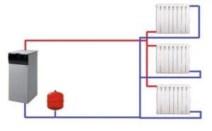 Двухтрубная система отопления: варианты исполнения и проблемы реализации
