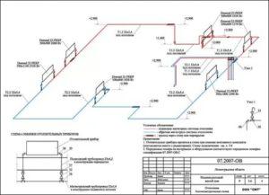 Аксонометрия системы отопления: знакомство с терминологией и правилами