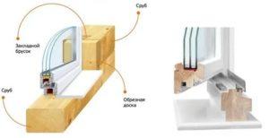 Технология установки пластиковых окон в деревянном доме