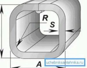 Труба 160 на 160: детальный обзор и сфера применения