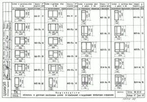 Размеры окон в общественных зданиях ГОСТ