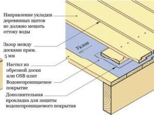 Гидроизоляция открытого балкона в деревянном доме