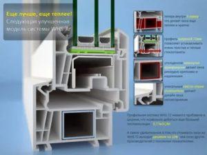 Veka whs 72 технические характеристики