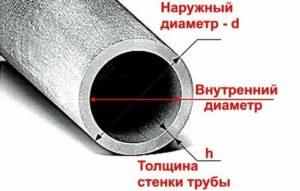 Как правильно рассчитать площадь трубы снаружи и внутри