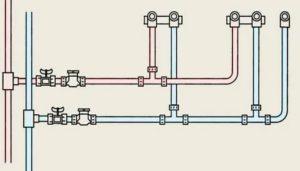 Водопровод из полипропилена своими руками: экспресс-методика прокладки труб