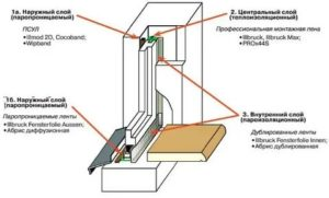 Правильная установка пластиковых окон в панельном доме