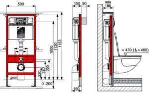Высота подвесного унитаза от пола и прочие проблемы его монтажа
