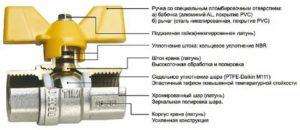 Шаровый кран 3:4 – устройство, характеристики, монтаж