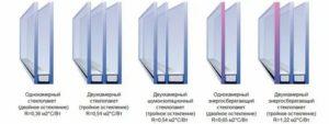 Сколько стекол в двухкамерном стеклопакете