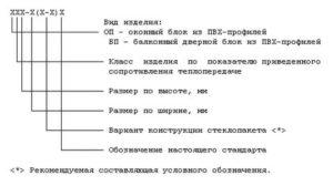 Окна ПВХ расшифровка аббревиатуры