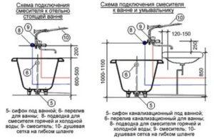 Оптимальная высота смесителя в ванной: что нужно учитывать