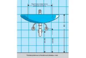 Размеры раковины в ванной: оптимальные значения