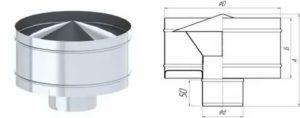 Дефлектор на трубу – что это такое и зачем он нужен