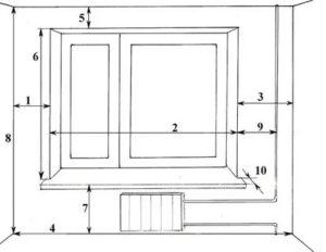 Размер от пола до окна стандарт