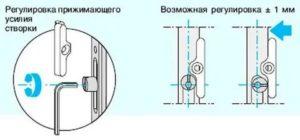 Как отрегулировать пластиковую балконную дверь на прижим?