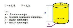 Поперечное сечение трубы и ее внутренний объем: методы расчета
