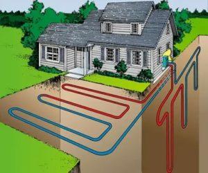 Как сделать отопление из земли в частном доме